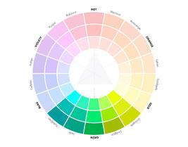 Farbmanufaktur broinger. Farbenkompass mit Grün-Tönen.