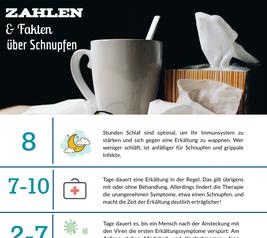 6 spannende Fakten zu Schnupfen von Nasmer.
