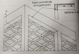 struttura spaziale a grigliati piani
