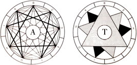 James Webb - Von Llull zu Gurdjieffs Enneagramm