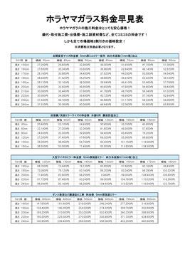 ガラス・鏡の取り付け価格表