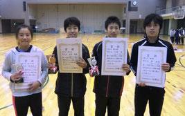 石川県ジュニア体操競技大会