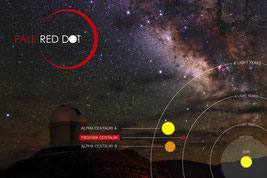 Bild: ESO/Pale Red Dot