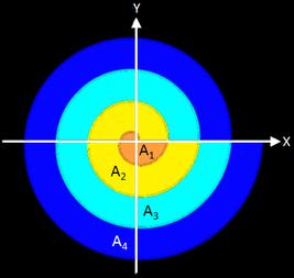 Fläche und Teilflächen unter Archimedischer Spirale