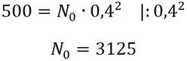Lösung des Beispiels zur Berechnung des Startwerts.