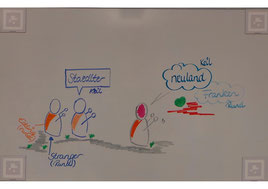 Whiteboard mit Whiteline Links-Magneten