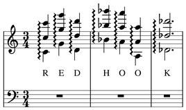 partition mélodie thème