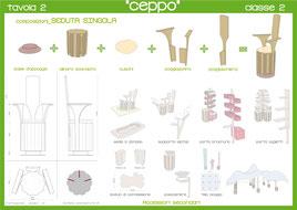 """R1920 progetto CEPPO _ concorso """"briccole re-made"""""""