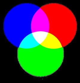 Modelo aditivo de colores RGB