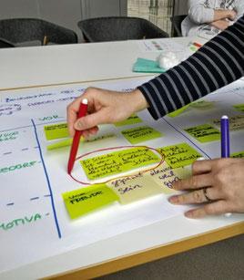 TeenEvent Design Thinking Prozess