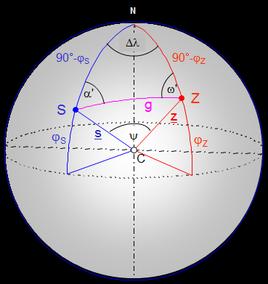 Sphärisches Kugeldreieck zur Kursberechnung der Orthodrome