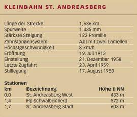 Die Kleinbahn St. Andreasberg in Zahlen!