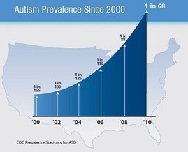 Image:Autism Speaks