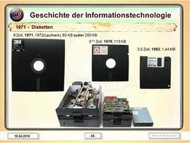 Datenträger