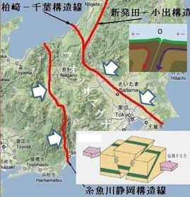 柏崎・千葉構造線、糸魚川構造線上は地下から高いエネルギーが出ています。
