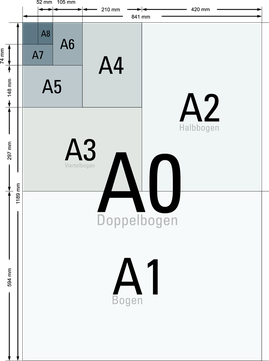 Flyerverteilung Flyer-Formate