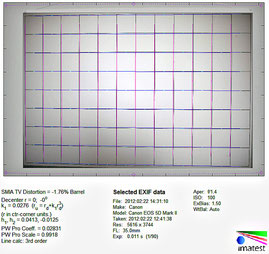 Canon 35/1.4L обзор тест