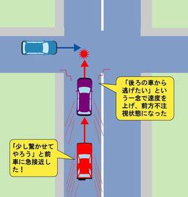 あおり運転で衝突事故