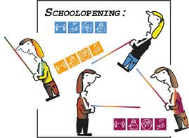 Aktuelle Verordnung - Hygienerichtlinie für Schulen  Anlage B der Aktuellen Covid-Verordnung für Schulen (C-SchVO) Bild:spagra