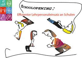 Richtlinien für einen effizienten Lehrpersonaleinsatz an Schulen  Bild:spagra
