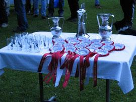 Obedience Schweizermeisterschaften
