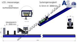 Prüftisch EasyLine P10-200