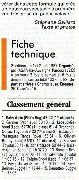 1987 -Echappement - Rallye TT Le Lac Bleu