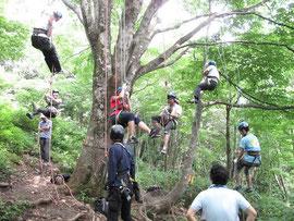 ▲ 2013년도 8월 한일워크캠프 in 쿄토