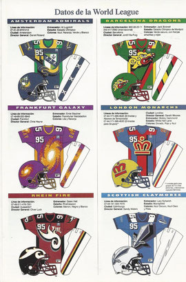 World League Teams 1995