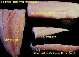 grätenfreie Fischfilets