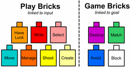 Gameplay-Bricks