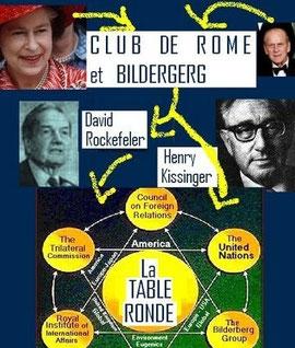 Organisations secrètes de l'élite