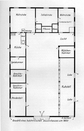 Grundriss holsteinisches Bauernhaus