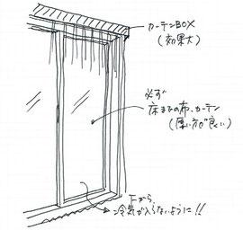 カーテンとカーテンボックス