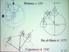 Comparaison des épicycles expliquant le mouvement des planètes, (G. Saliba, 2009)