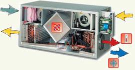 collection skyron la vmc thermodynamique air air airsoft sp cialiste en puits canadien vmc. Black Bedroom Furniture Sets. Home Design Ideas