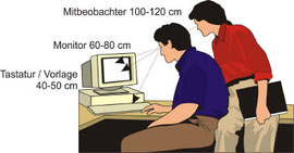 Unterschiedlichste Entfernungen am EDV-Arbeitsplatz benötigen auch unterschiedlichste Brillenglasstärken. Mit Nahkomfortgläser können Sie in allen Entfernungen klar sehen.