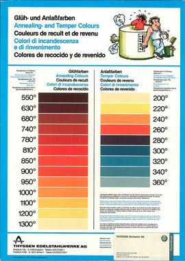 Farbtabelle für Anlassfarben