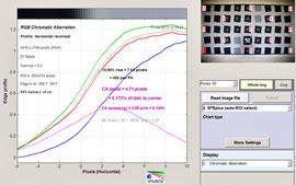 Хроматика угол кадра 24 мм f/2.8