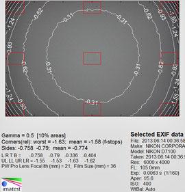 Виньетирование 105 мм f/5.6