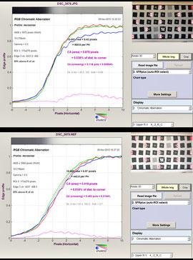 Уровень ХА при схемке в JPEG (сверху) и NEF (снизу)