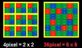 Технология матриц X-Trans (с сайта компании)