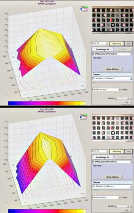 Внутрикамерное повышение резкости (JPEG сверху, NEF - снизу)