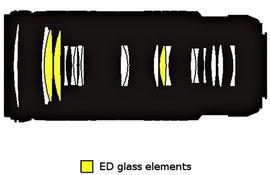 Оптическая съема (с сайта Никон)