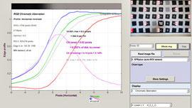 Хроматические аберрации 35 мм f/2.8