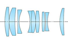 Оптическая схема (с сайта Tokina)
