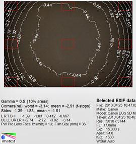 Виньетирование 17 мм f/4.0