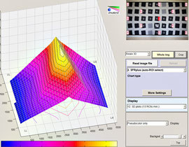 Разница Центр/Углы на 24 мм и f/2.8