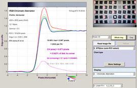 Хроматические аберрации на f/1.8