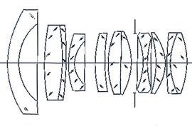 Оптическая схема (с сайта компании)